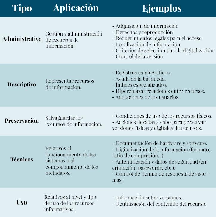 gedsa-digitalizacion--tabla